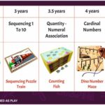 Journey of a child inspired by learning – Skola toys